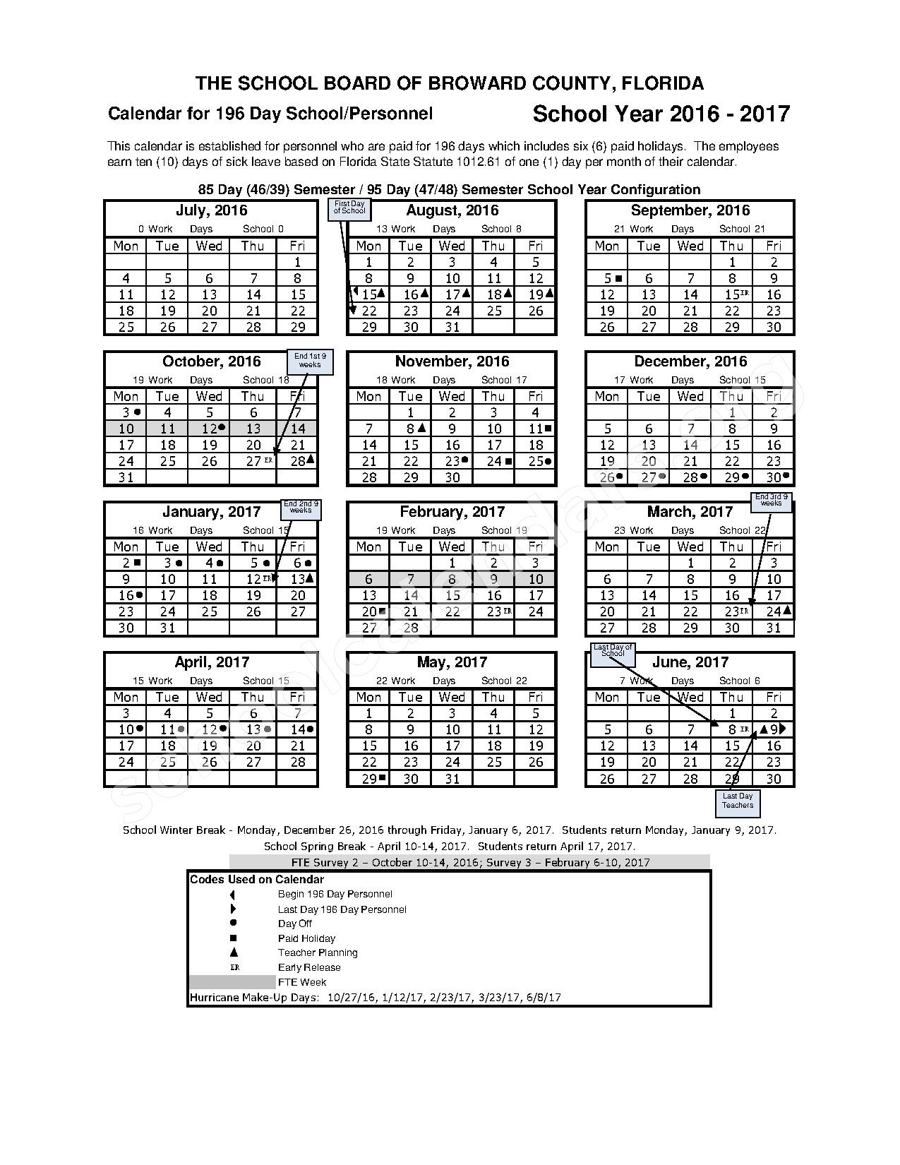 Broward County Personals Florida (FL) - Women Seeking Men